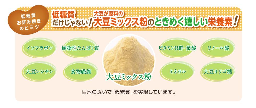 「低糖質、大豆ミックス粉の栄養素」