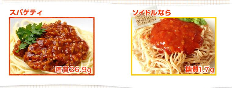 スパゲティ・焼きそば・中華麺カロリー比較